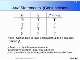 Pq Truth Table Truth Table Youtube