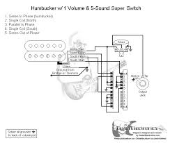 humbucker pickup wiring diagram diagram pinterest guitars