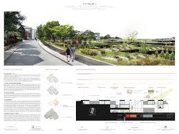 100 types of urban gardening types of urban planning u2014