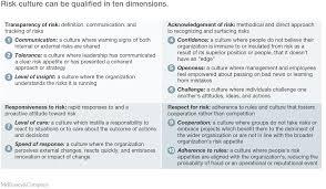 Challenge Risks Enterprise Risk Management Practices Where S The Evidence