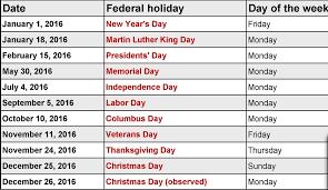 2016 calendar dates federal holidays calendar picture templates