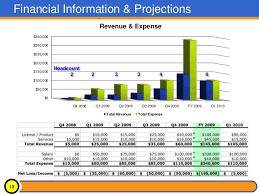 cfo report template sle board presentation