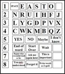 aeiou letter communication board with numbers and a few core words