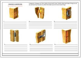 Different Wood Joints Pdf by Types Of Hinges