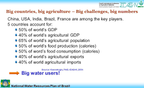 national water resources plan of brazil fourth international