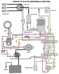 wiring diagram yamaha outboard motor on wiring images free