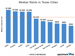 how much does a one bedroom apartment cost per month average electric bill for one bedroom apartment in texas