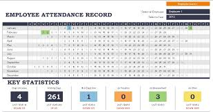 Free Excel Template Downloads Raj Excel Excel Templates Free Employee Attendance Record