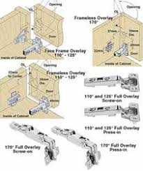 full overlay cabinet hinges woodworker com woodtek full overlay european style cabinet hinges