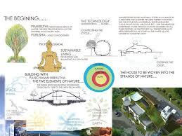 home design evolution architectural design concept adhome