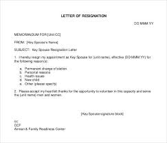 letters of resignation sample printable sample letter of
