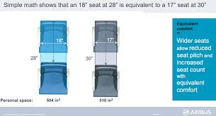 will slim seats pitched at 27 inches be used in 195 seat a320