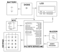 fuji magnetic contactor wiring diagram circuit and schematics