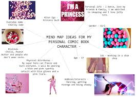 Map My Friends My Mind Map For My Own Comic Character Charleyjade