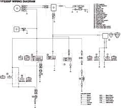 yamaha blaster wiring diagram for 01 yfs200r volvo 260 fuse box in