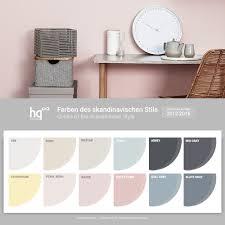 scandinavian furniture style interior guide hq designs
