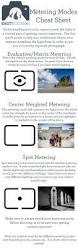 best 25 canon camera settings ideas on pinterest photography