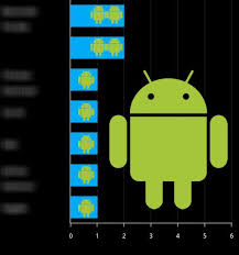how to track android how to track your android phone usage call habits cnet