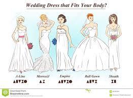 wedding dress type set of wedding dress styles for shape types stock