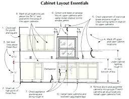 Kitchen Cabinet Standard Height Standard Counter Height Height Between Counter And Cabinet