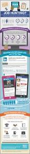 Media Resume 53 Best Helpful Job Interview Resume Tips Images On Pinterest