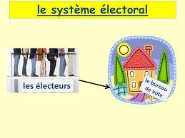 bureau de vote 12 le bulletin de vote le bureau de vote ppt télécharger