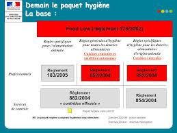 cuisine collective reglementation le paquet hygiène et la restauration collective ppt