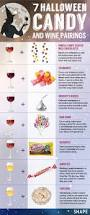 healthy halloween treats you can pair with wine shape magazine