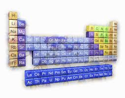 tricks to learn modern periodic table periodic table configuration lanthanides and actinides