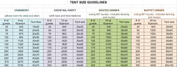 rentals for how do you rent a wedding tent prices sizes and types of tents
