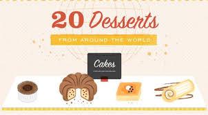 different desserts from around the world