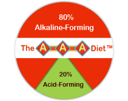alkaline diet alkaline foods list acid alkaline food chart