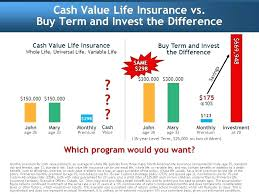 term life quote and term life insurance quotes plus top whole term life insurance quotes captivating