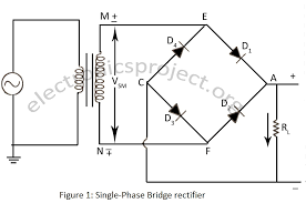 single phase bridge rectifier wiring diagram components new