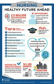 best 25 nursing schools in houston ideas on pinterest nursing
