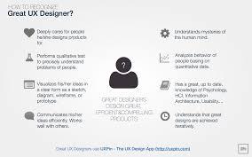 how to recognize great ux designer
