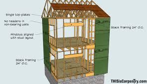 cal green u2013 u201cthe new normal u201d thisiscarpentry