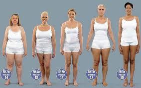 fashion for confidence and curvy women prefundia