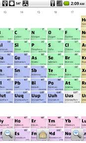 Periodic Table Abbreviations Amazon Com Periodic Table Appstore For Android