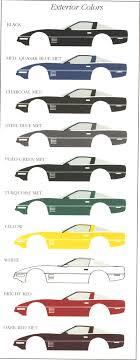 1991 corvette colors zr 1 registry information general prod numbers colors