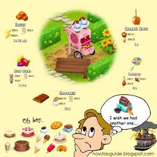 Coffee Kiosk Hay Day hay day guide
