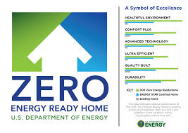 Affordable Zero Energy Homes How Realistic Are Zero Energy Ready Homes Echotape