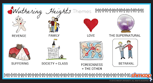 betrayal themes in literature wuthering heights theme of betrayal