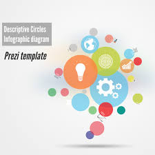 free prezi templates 28 images optimize search prezi premium