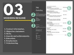 creating the perfect resume resume sections