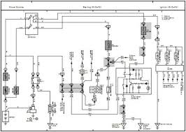 kia pride wiring diagram kia automotive wiring diagrams