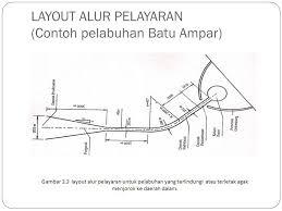 layout pelabuhan benoa pelabuhan oleh eka o n ppt download