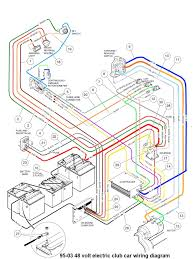 schematic diagram software wire wiring best free electrical