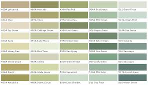 mint green pantone stucco dryvit colors sles and palettes by materials world