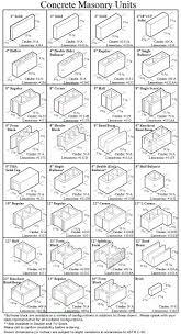 concrete block building plans poured concrete house plans how to insulate existing block walls